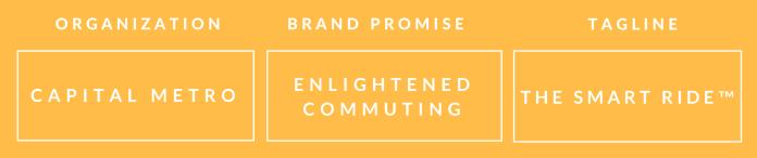 cap metro brand promise