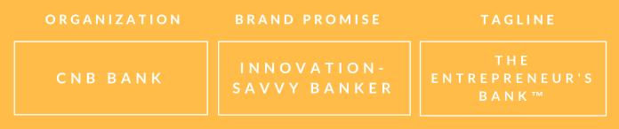 cnb brand promise