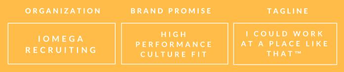 iomega brand promise