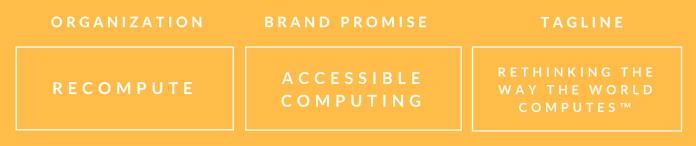 recompute brand promise